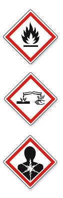 hazards pictogram  (1)