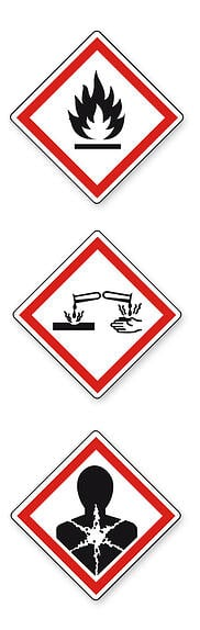 ghs hazards pictogram